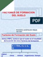 Formacion Del Suelo (Edafologia)
