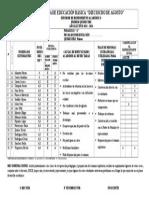 162391891-Modelo-de-Informe-Quimestral-2.doc