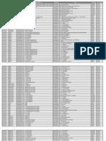 Establecimientos Participantes Saber 3579 2015