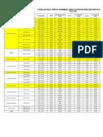 Conversión de RMR a E Fi C Basamento RocosoS