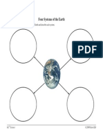 four systems of the earth