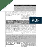 PARQUE EOLICO EN MARCONA.docx