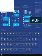 Microsoft Azure Infographic 2015 2.5