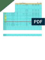 Lista de Pqr-wps (25!05!11)