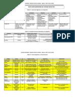 Gu_a_digestivo_actividades.pdf