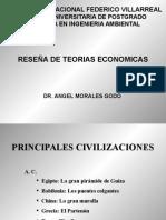 Reseña de Teorias Economicas