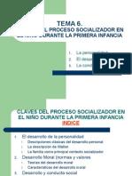 Diapositivas Tema 6 Claves Proceso Socializador 1ra Inf