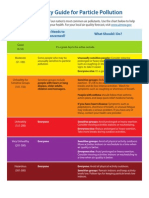 Air Quality Guide PM 2015