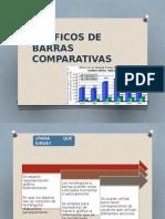 Gráficos de Barras Comparativas
