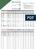 fasar 2 o)Fasar Una TablaJnormal.pdf