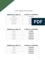 Tipos de Madera en El Ecuador