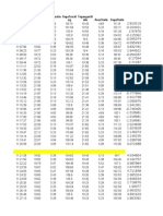 Data PengujianSDS