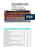 Buku Statistik Maklumat Sekolah Ogos 2015.pdf