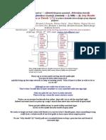 w001basic Principles of Surround Set