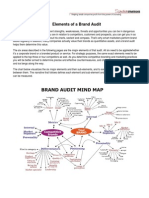 Elements of a Brand Audit
