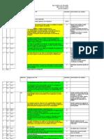 Grille d'Audit IFS Version 5