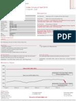 Bearish Mini-Future on IBEX 35 Index Future