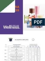 Modulo1 Academia Wellness