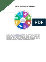 Tarea de Formacion de Sociocultural 1 Parcial Teoría de Las Inteligencias Múltiples
