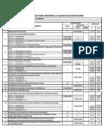 Costos y Plazos Para Obtener La Licencia de Edificacion