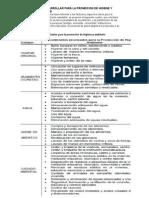 Capitulo III 3.1 Acciones de Degfhsarrollo Para La Promocion de Higiene y Ambiente Saludable