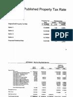 IC School Tax