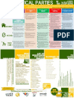 Political Party Platforms 2015 Nuts & Bolts