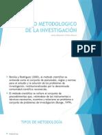 Proceso Metodologico de La Investigación