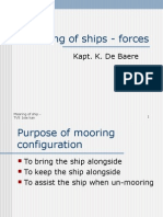 Mooring of ships - forces[