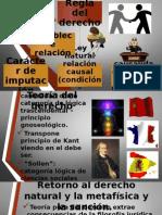 Expocision Introduccion Al Derecho