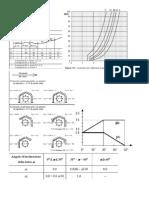 integrazioni_ azioni sulle costruzioni