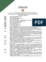 TRAGHETTI 2013 AFFIDAMENTO N.G.I. NAVIGAZIONE GENERALE ITALIANA S.P.A CORRENTE IN MESSINA VIA GARIBALDI 108 ARNONE D.D.G. n. 2355