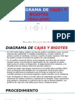 El Diagrama de Cajas y Bigotes