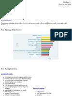 career cluster survey
