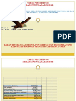 Tabel Penghitung Kerapatan Udara Lembab