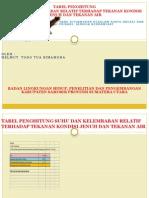 Tabel Penghitung Suhu Dan Kelembaban Relatif Terhadap Tekanan Kondisi Jenuh Dan Tekanan Air