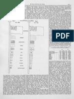 Engineering Vol 72 1901-09-27