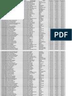 Presentation Schedule Winter 2015