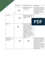 Risk Assessment Draft