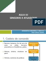 Aula 05 - Sensores e Atuadores