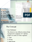 AO Classification of Fractures