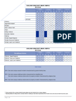 Oakland University police 2014 Clery Report