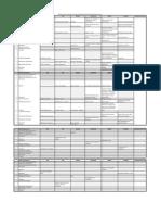 Analisis Soalan Percubaan Negeri SPM 2015 (Biologi)