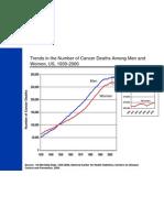 ACS Data 2009 US Cancer Deaths