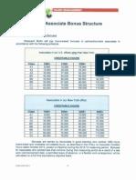 2015 Associate Bonus Structure