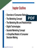 Ch_01 Consumer Behaviour