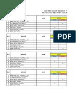 Daftar Hadir Asistensi Praktikum Metrologi Dan Kontrol Kualitas