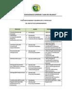 Guia y Formatos Proyecto Emprendimiento