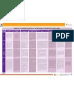 Cuadro Elementos Didacticos Programa Sexto Grado