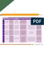 Cuadro Elementos Didacticos Programa Primer Grado